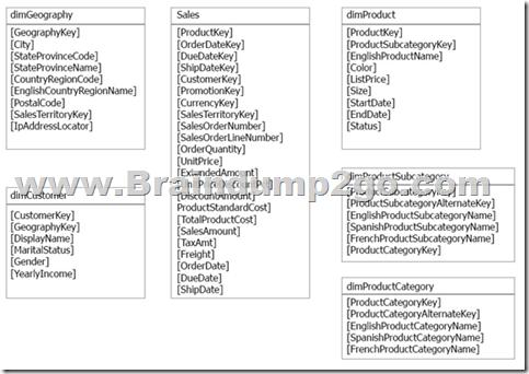 New 70-778 Dumps]70-778 Exam Dumps PDF and VCE Free Download