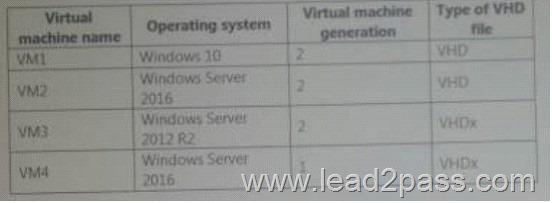 mastering windows server 2016 hyper v pdf free download