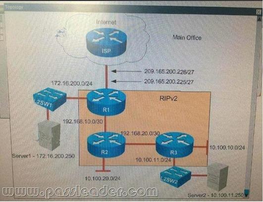passleader-200-125-dumps-5781
