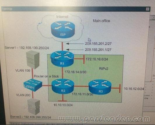 passleader-200-125-dumps-5811