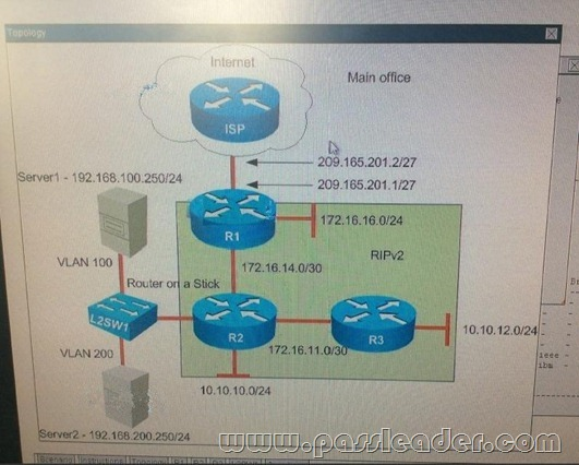passleader-200-125-dumps-5831