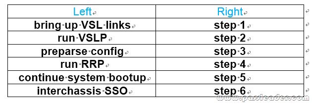 passleader-400-101-dumps-dd-11