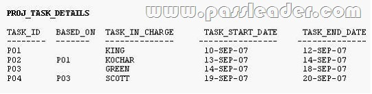 passleader-1Z0-051-dumps-1511