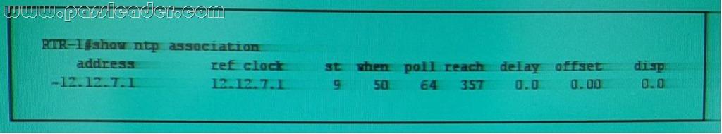 passleader-400-251-dumps-1981