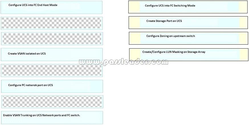 passleader-400-151-dumps-1262