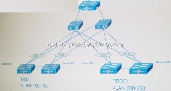 passleader-400-151-dumps-1271