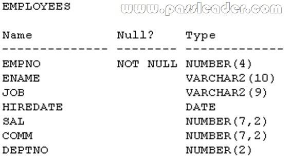 passleader-1Z0-061-dumps-81