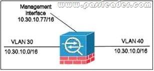 passleader-300-320-dumps-1051