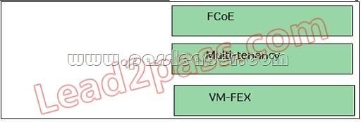 passleader-642-998-dumps-512
