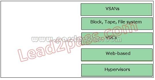 passleader-642-998-dumps-522