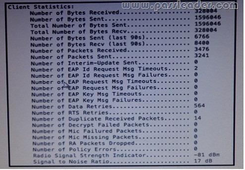 passleader-300-370-dumps-101