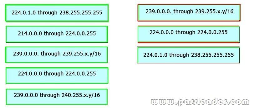 passleader-300-370-dumps-62