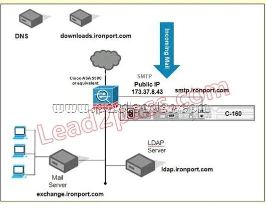 passleader-650-153-dumps-311