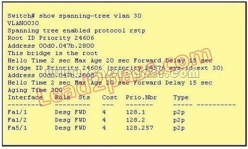 passleader-200-125-dumps-601
