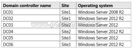 free-70-413-pdf-dumps-1341