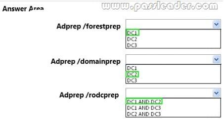 free-70-413-pdf-dumps-1403