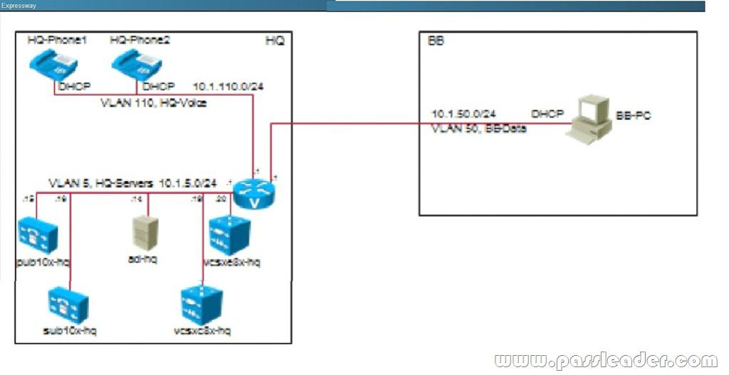passleader-300-075-dumps-73