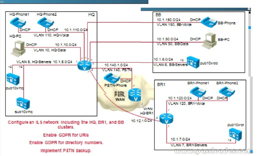 passleader-300-075-dumps-74