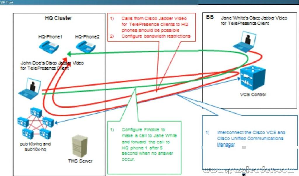 passleader-300-075-dumps-78