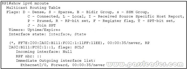 passleader-400-101-dumps-51