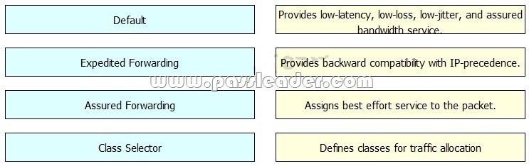 passleader-400-101-dumps-91