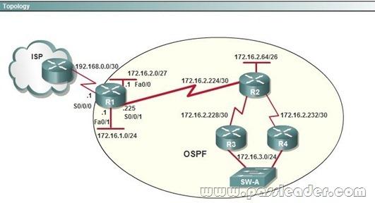 200-101-vce-pdf-dumps-912