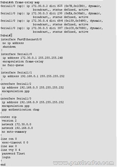 200-101-vce-pdf-dumps-933