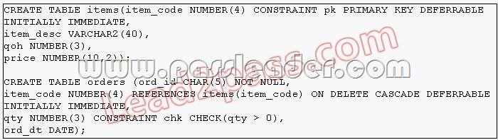 passleader-1Z0-052-dumps-1651