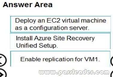 Azure AZ-103 Dumps of VCE and PDF Braindumps-Exam Questions