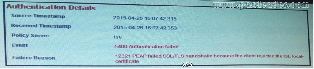 passleader-400-351-dumps-351
