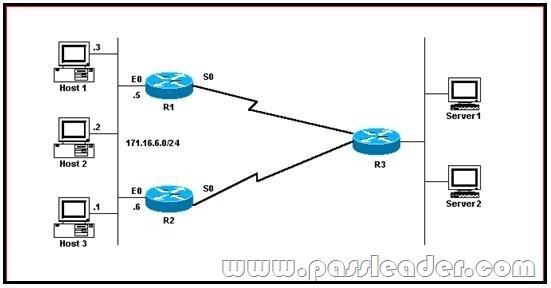 passleader-200-310-dumps-1741