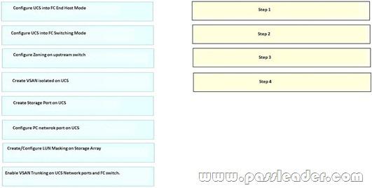 passleader-400-151-dumps-1261