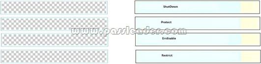 passleader-400-151-dumps-1282