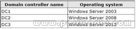 70-412-PDF-dumps-1611