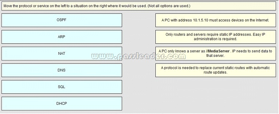ccent 100-105 pdf password