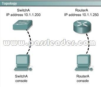 PassLeader-100-105-dumps-972