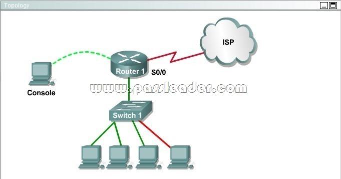 PassLeader-100-105-dumps-992