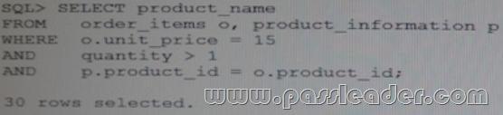 passleader-1z0-062-dumps-402