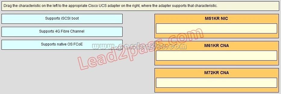 passleader-642-999-dumps-351