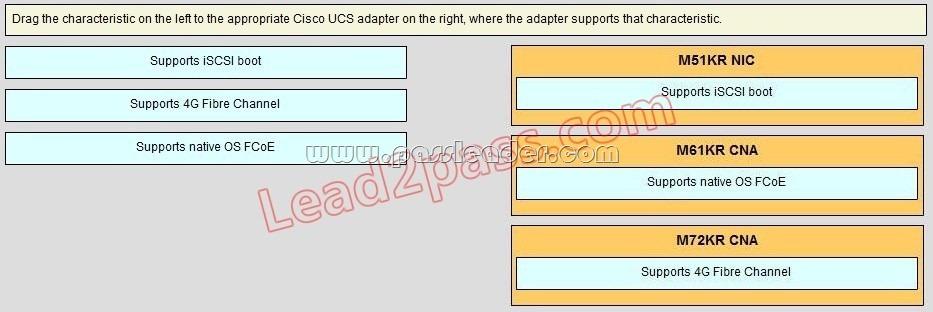 passleader-642-999-dumps-352