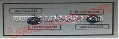 passleader-210-065-dumps-1901