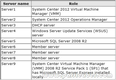 2012 orchestrator pdf r2 center system