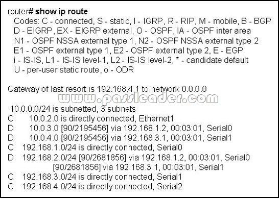passleader-200-105-dumps-521