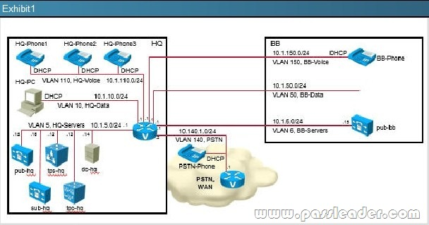 passleader-300-080-dumps-401
