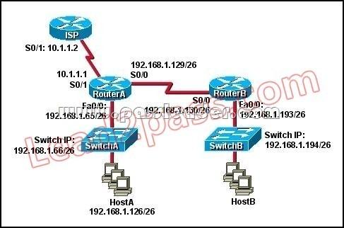 PassLeader-100-105-dumps-131