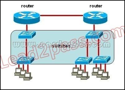 PassLeader-100-105-dumps-161