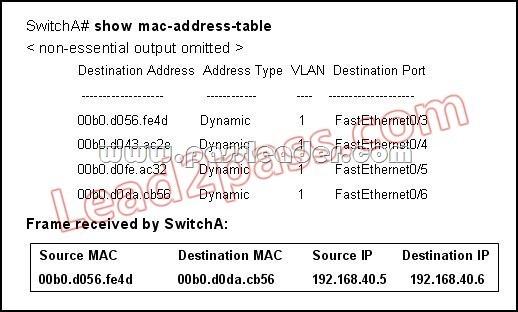 PassLeader-100-105-dumps-81