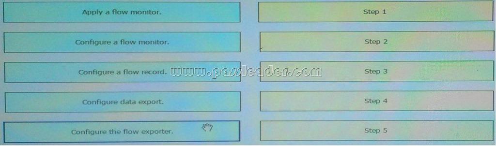 passleader-400-251-dumps-2951