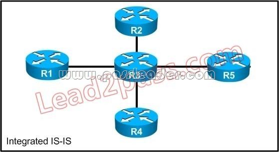 passleader-352-001-dumps-411