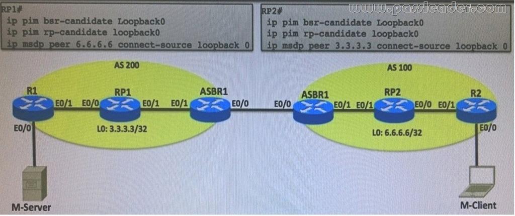 passleader-400-201-dumps-351